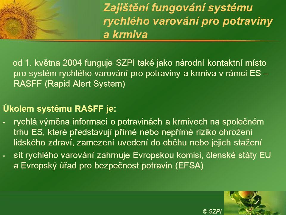 Zajištění fungování systému rychlého varování pro potraviny a krmiva