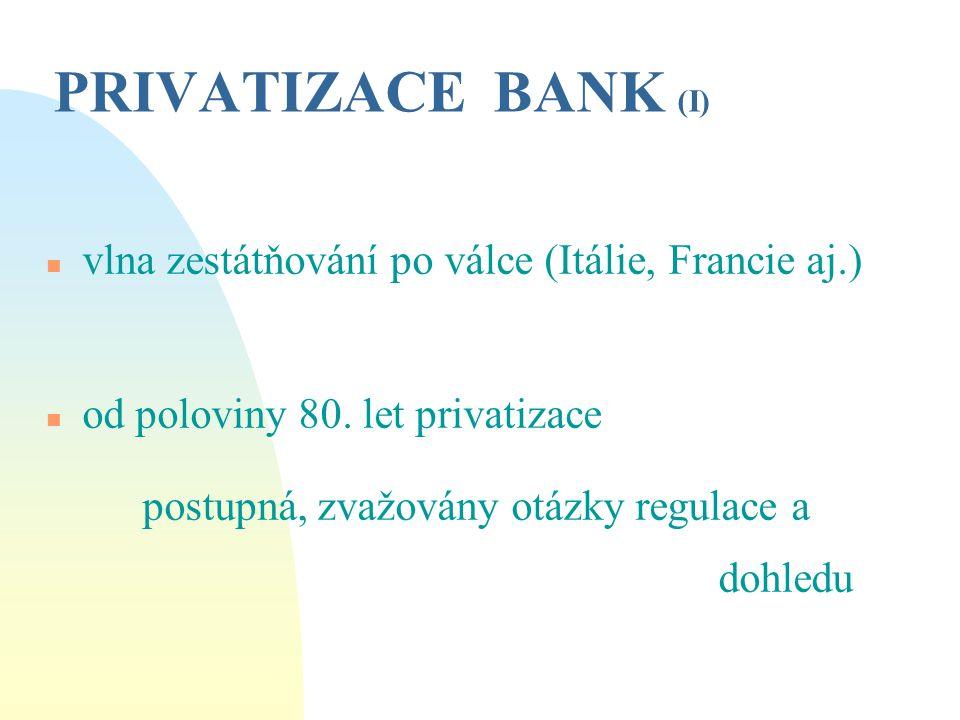 PRIVATIZACE BANK (I) vlna zestátňování po válce (Itálie, Francie aj.)