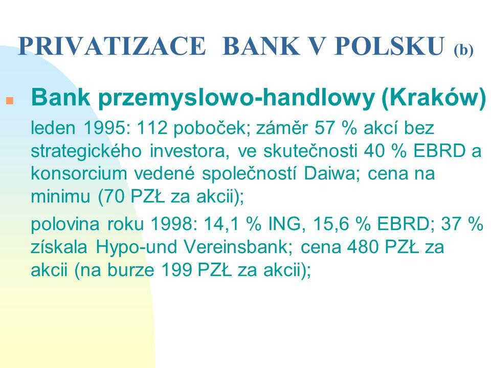 PRIVATIZACE BANK V POLSKU (b)