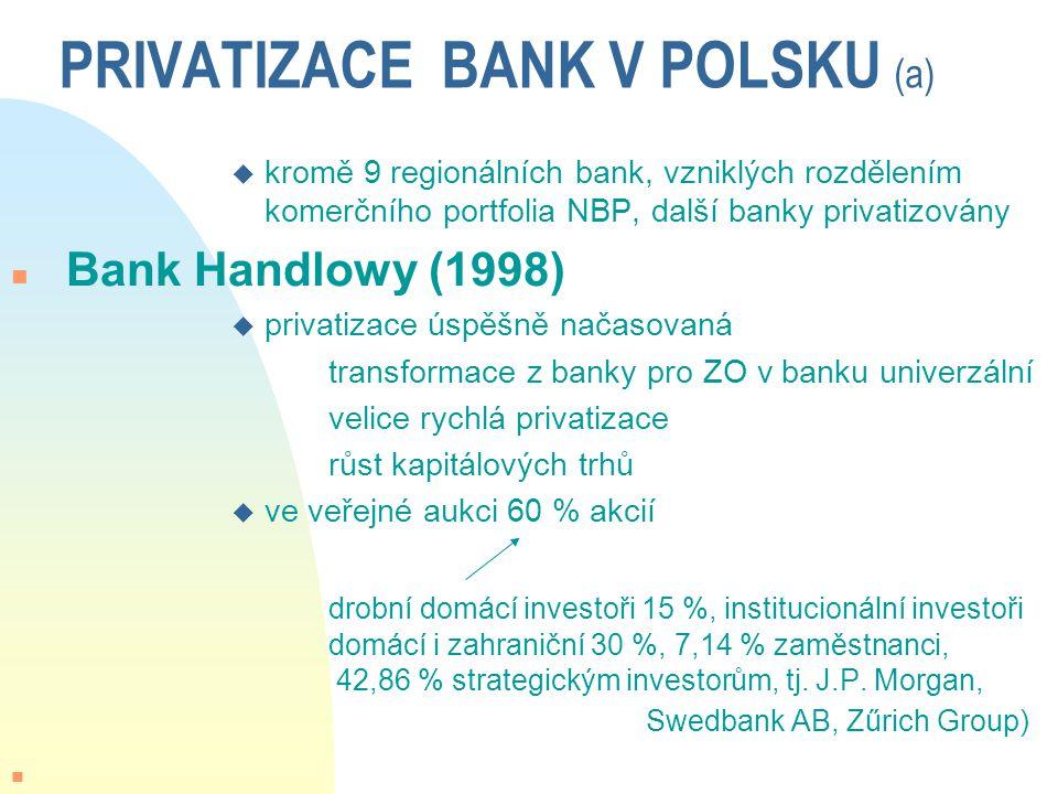 PRIVATIZACE BANK V POLSKU (a)