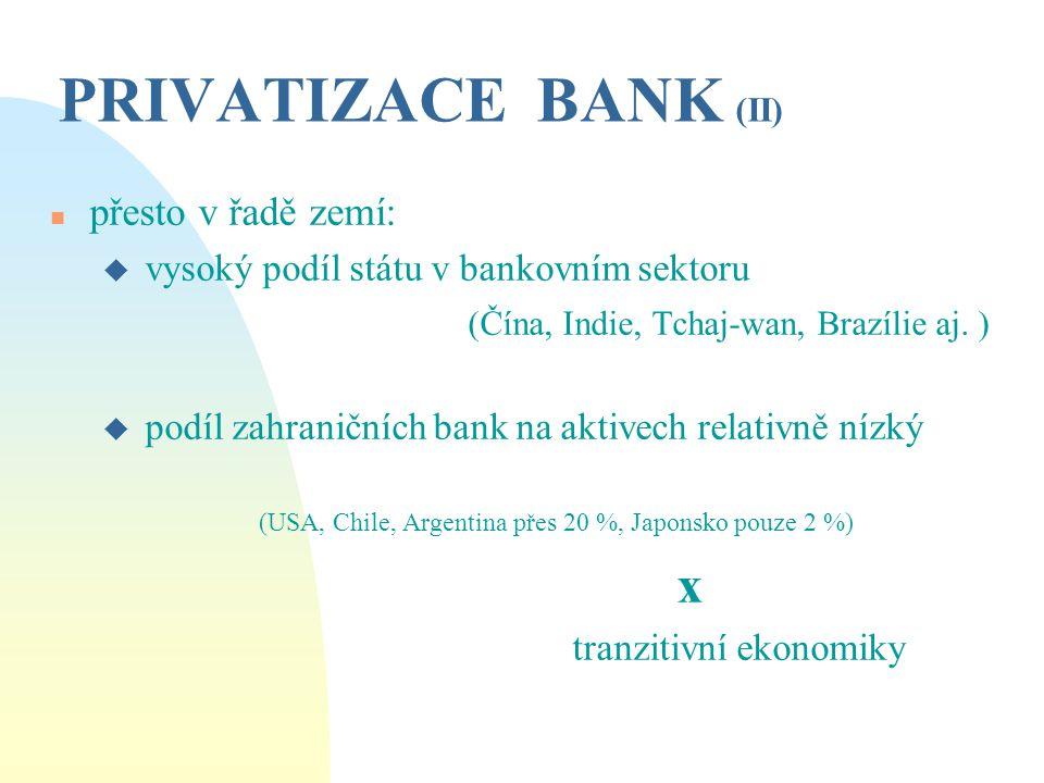 PRIVATIZACE BANK (II) přesto v řadě zemí: