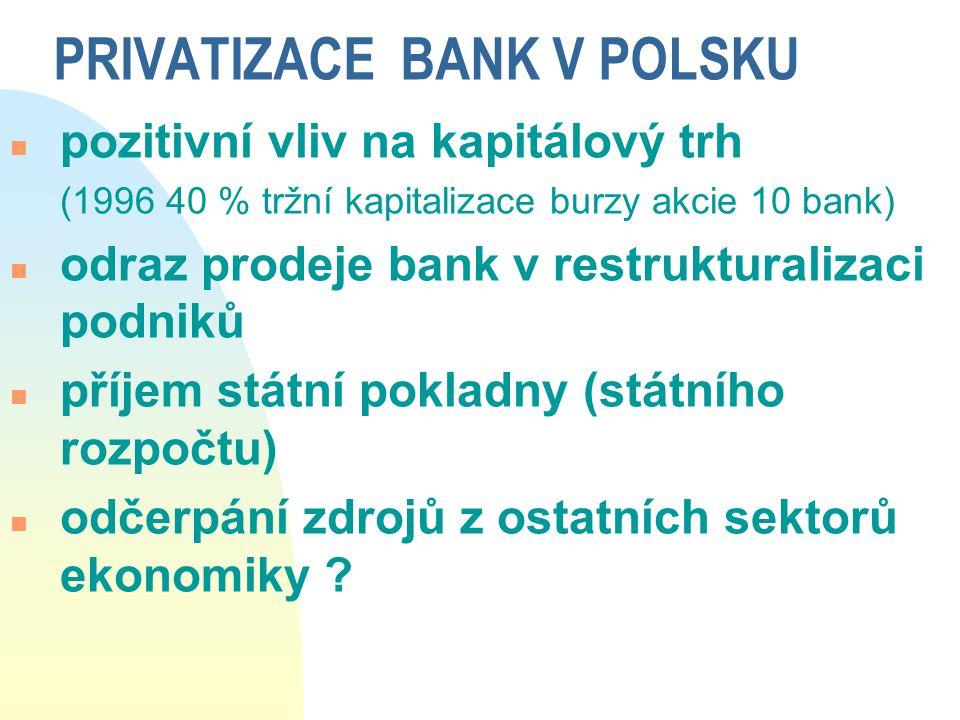 PRIVATIZACE BANK V POLSKU