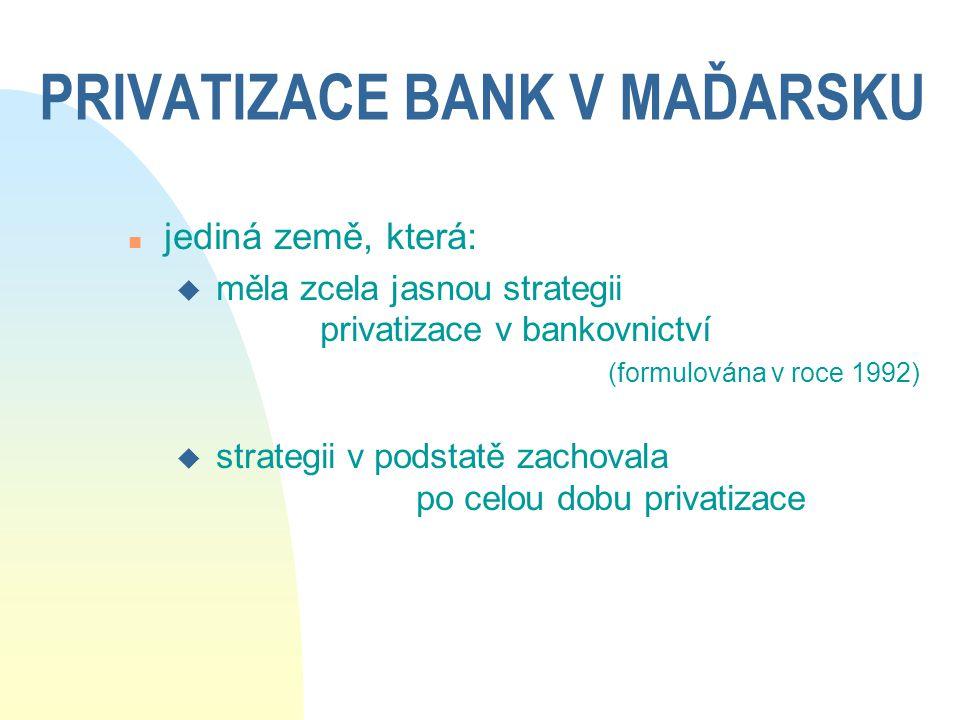PRIVATIZACE BANK V MAĎARSKU