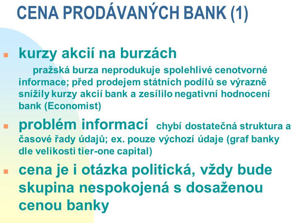 CENA PRODÁVANÝCH BANK (1)