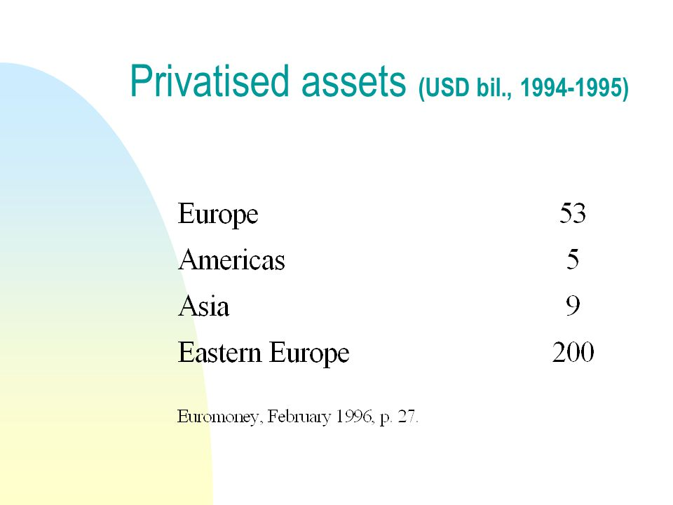 Privatised assets (USD bil., )