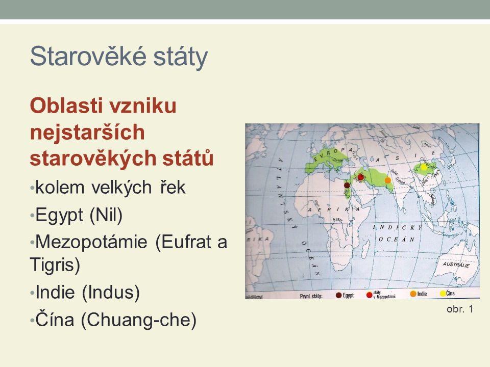 Starověké státy Oblasti vzniku nejstarších starověkých států