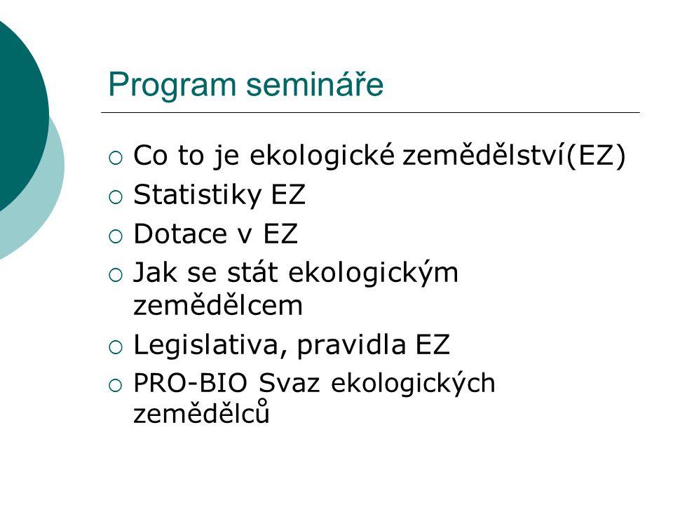 Program semináře Co to je ekologické zemědělství(EZ) Statistiky EZ