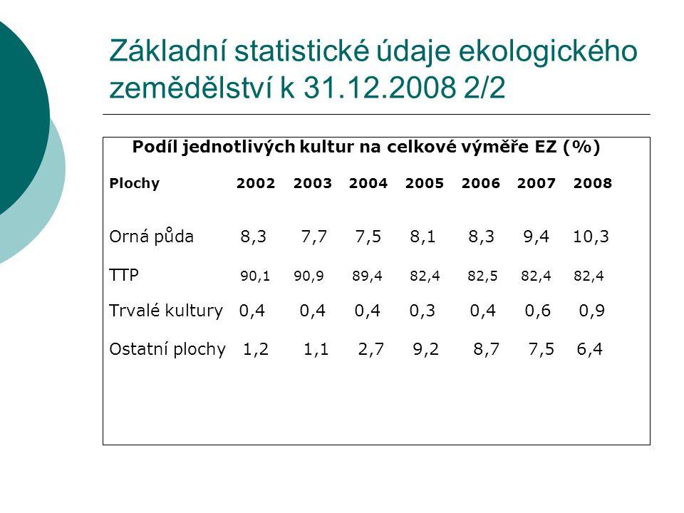 Základní statistické údaje ekologického zemědělství k 31.12.2008 2/2