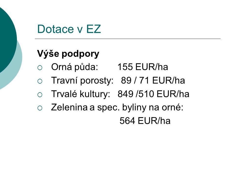 Dotace v EZ Výše podpory Orná půda: 155 EUR/ha