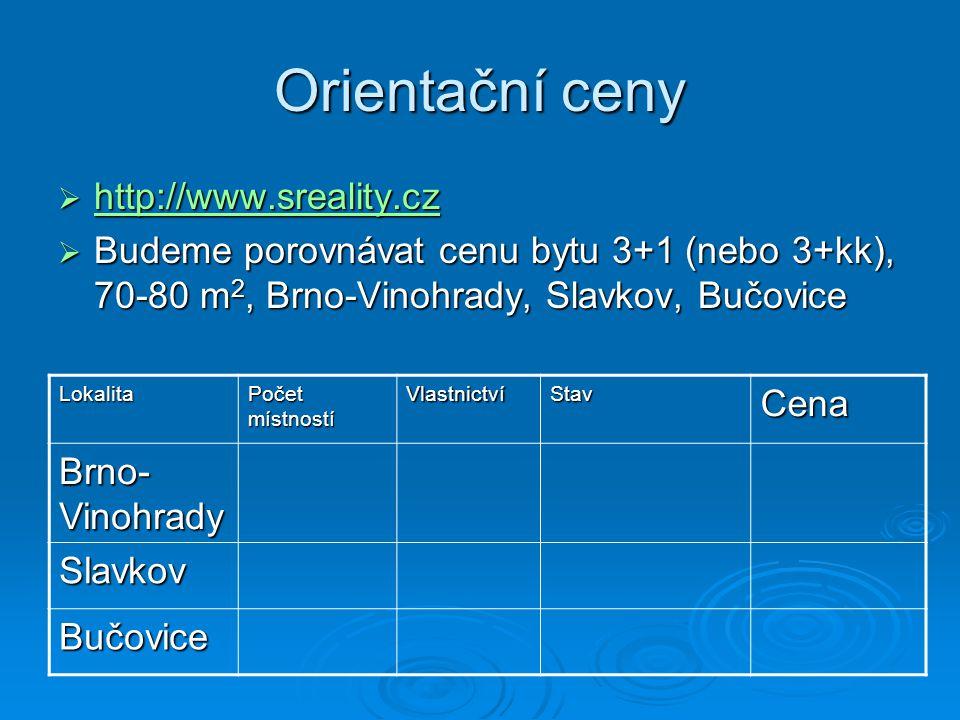 Orientační ceny http://www.sreality.cz Cena