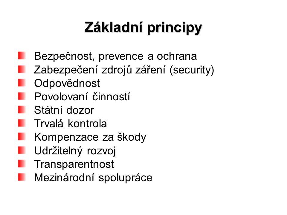 Základní principy Bezpečnost, prevence a ochrana