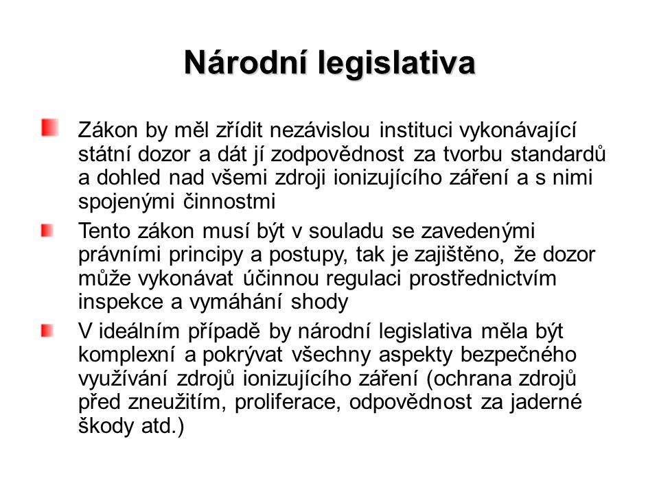 Národní legislativa