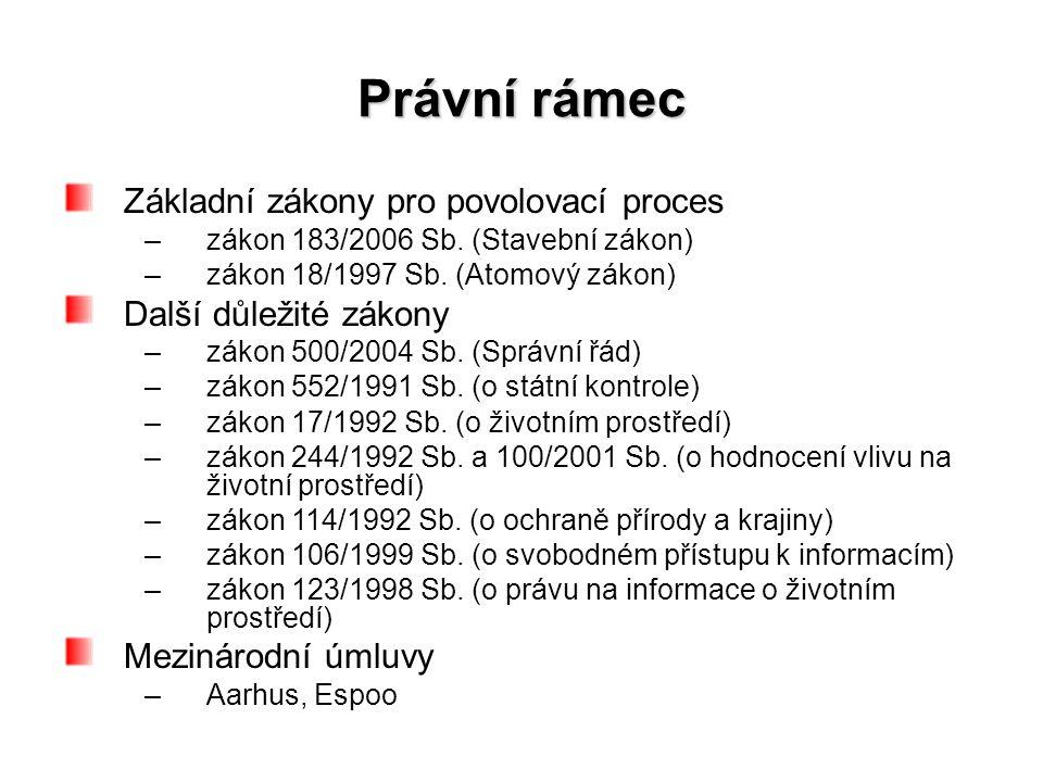 Právní rámec Základní zákony pro povolovací proces