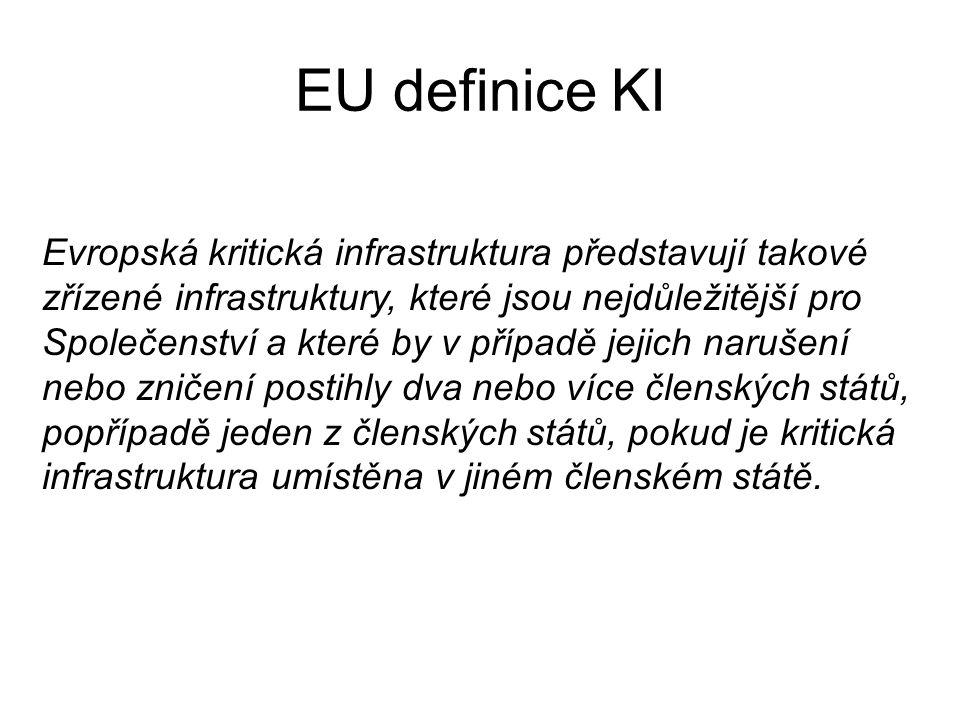 EU definice KI
