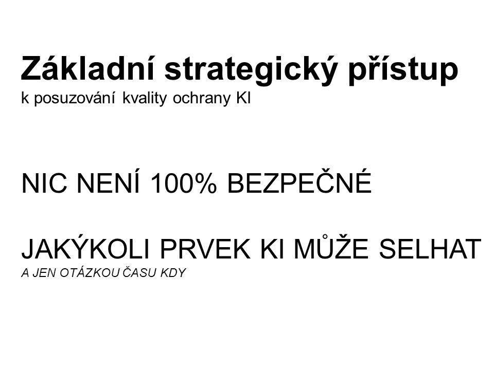 Základní strategický přístup