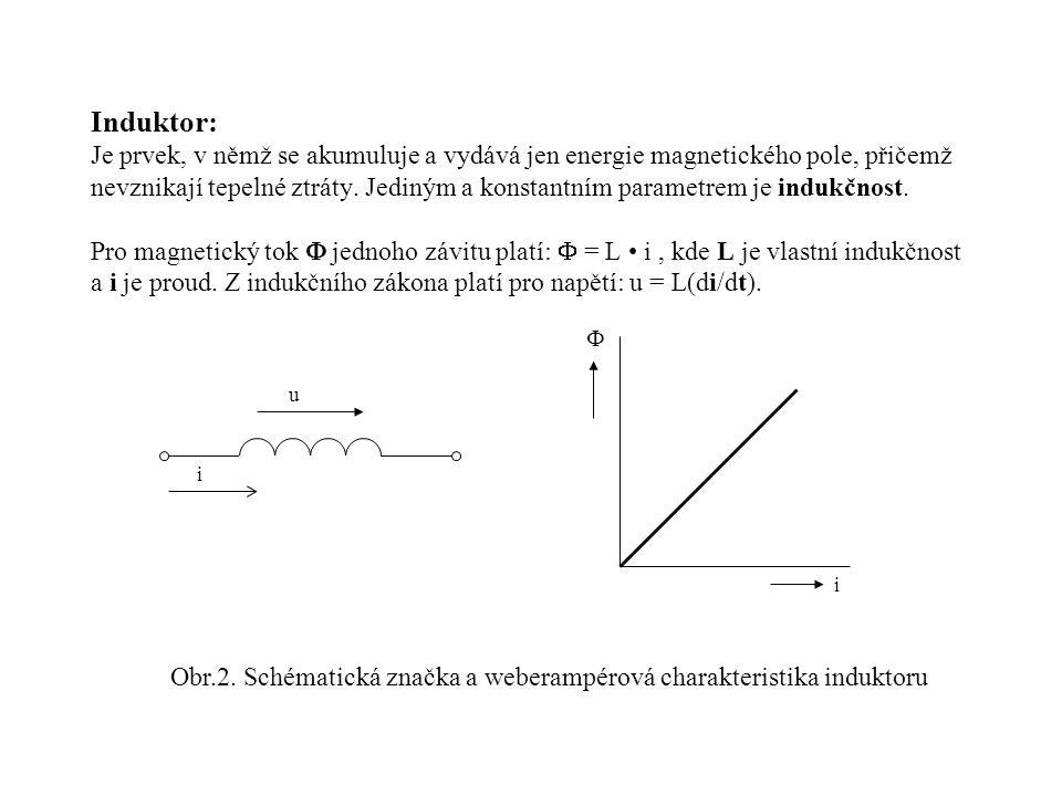 Obr.2. Schématická značka a weberampérová charakteristika induktoru