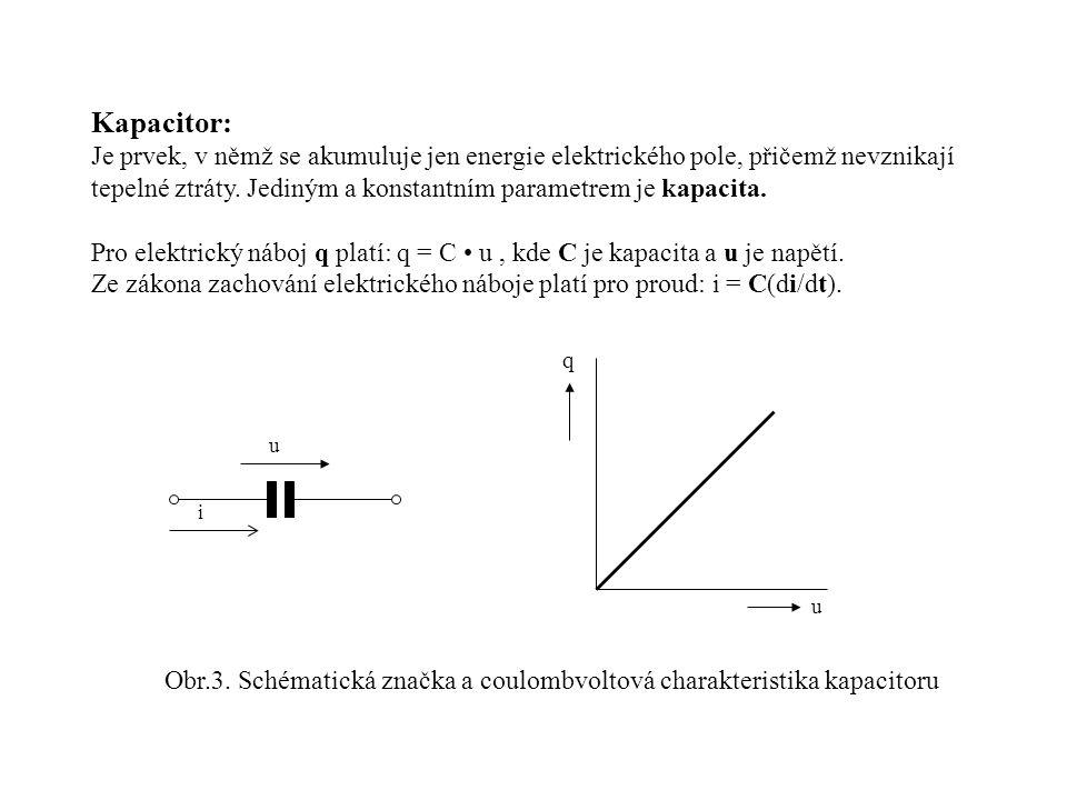 Obr.3. Schématická značka a coulombvoltová charakteristika kapacitoru