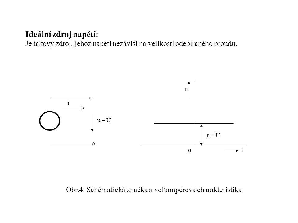 Obr.4. Schématická značka a voltampérová charakteristika