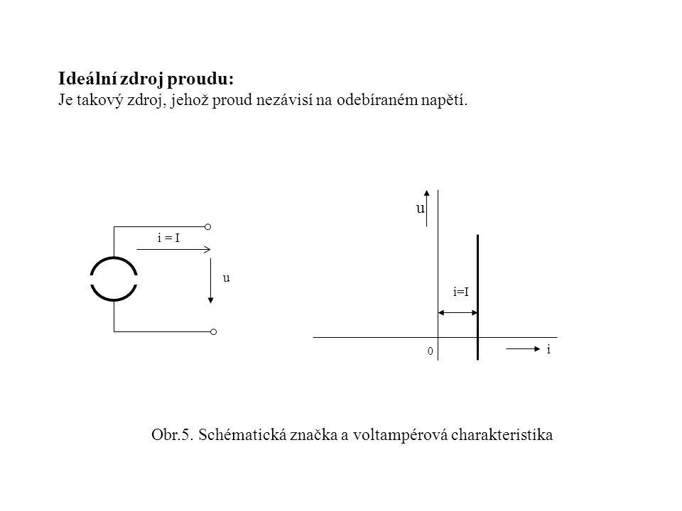 Obr.5. Schématická značka a voltampérová charakteristika