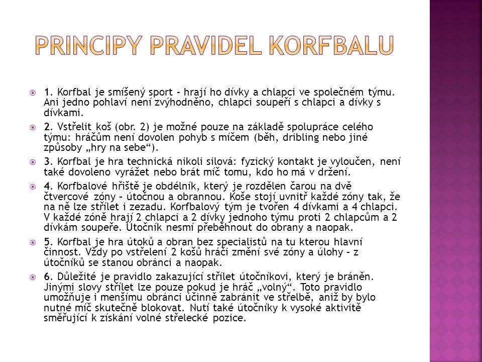PRINCIPY pravidEl korfbalu