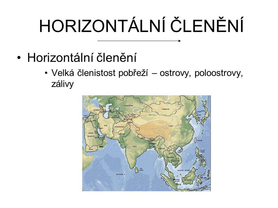 HORIZONTÁLNÍ ČLENĚNÍ Horizontální členění