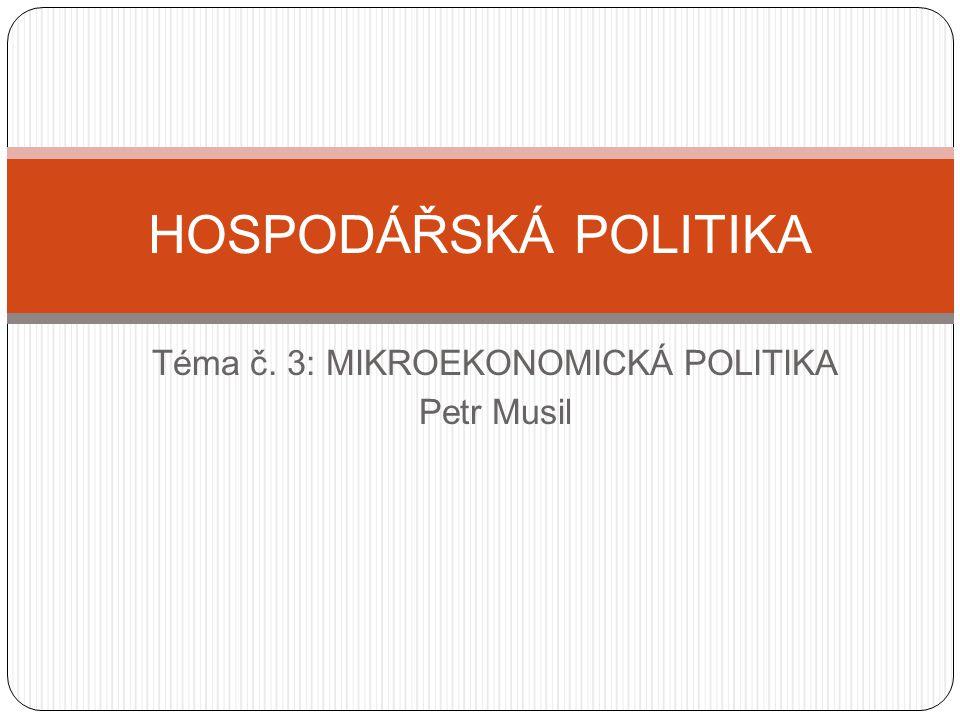 Téma č. 3: MIKROEKONOMICKÁ POLITIKA Petr Musil