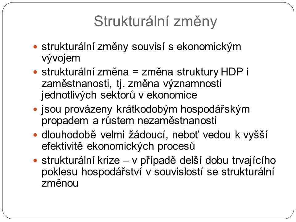 Strukturální změny strukturální změny souvisí s ekonomickým vývojem
