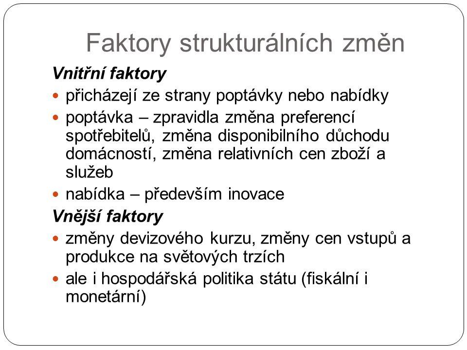 Faktory strukturálních změn