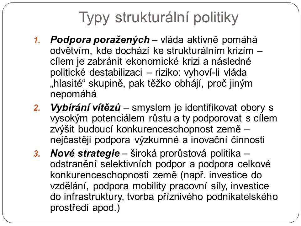 Typy strukturální politiky