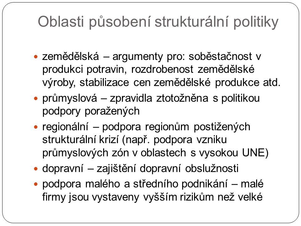 Oblasti působení strukturální politiky