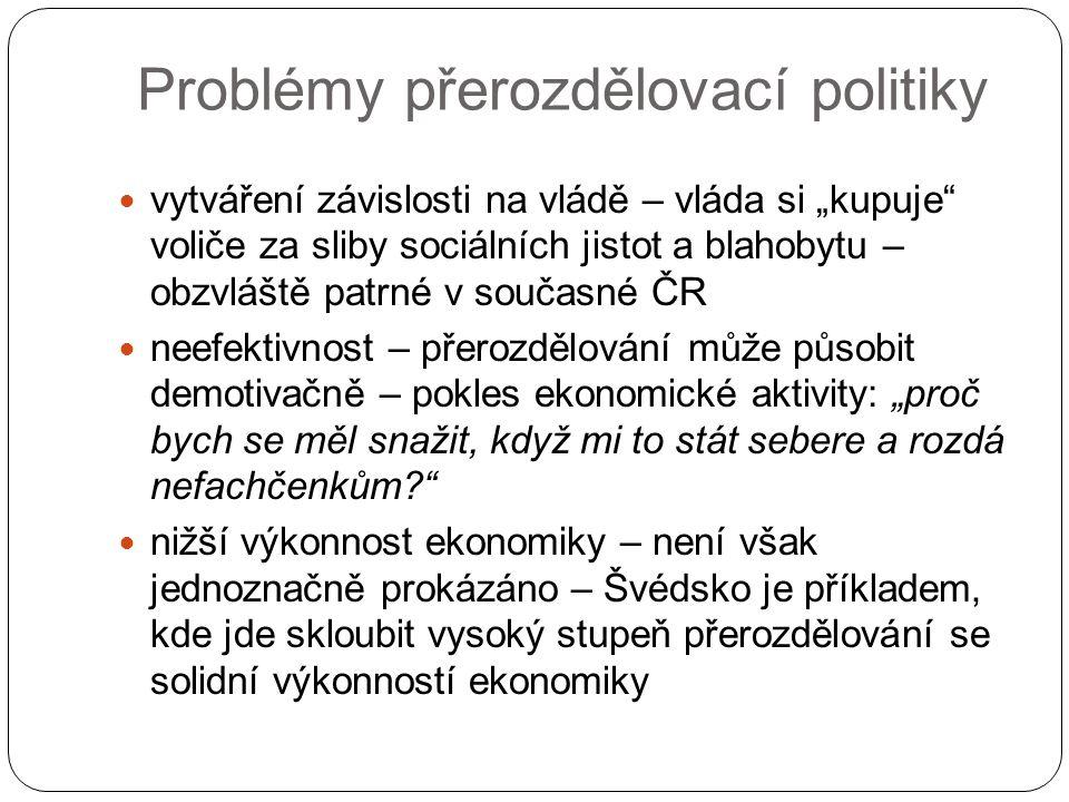 Problémy přerozdělovací politiky