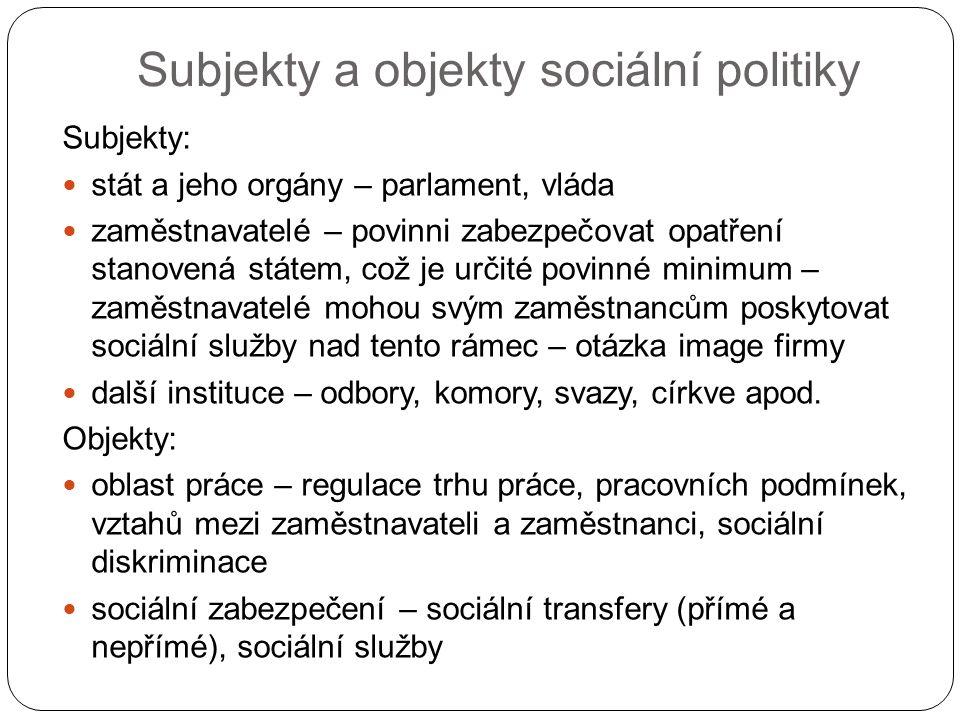Subjekty a objekty sociální politiky