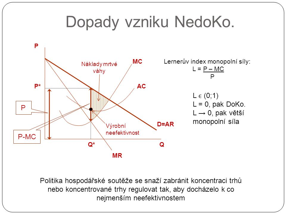 Dopady vzniku NedoKo. L ϵ (0;1) L = 0, pak DoKo.