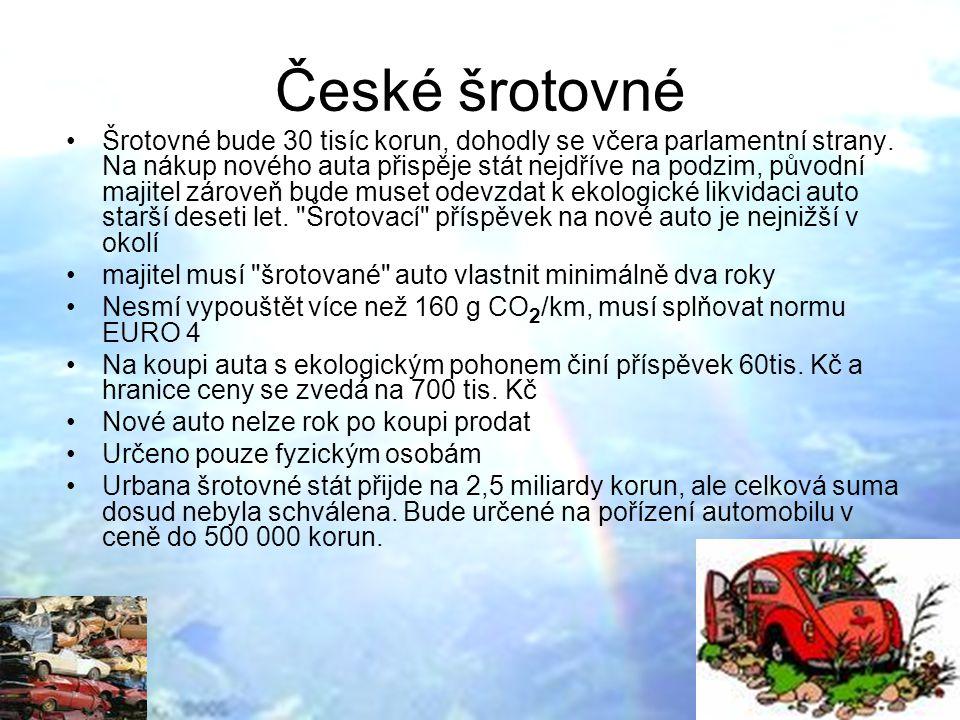České šrotovné