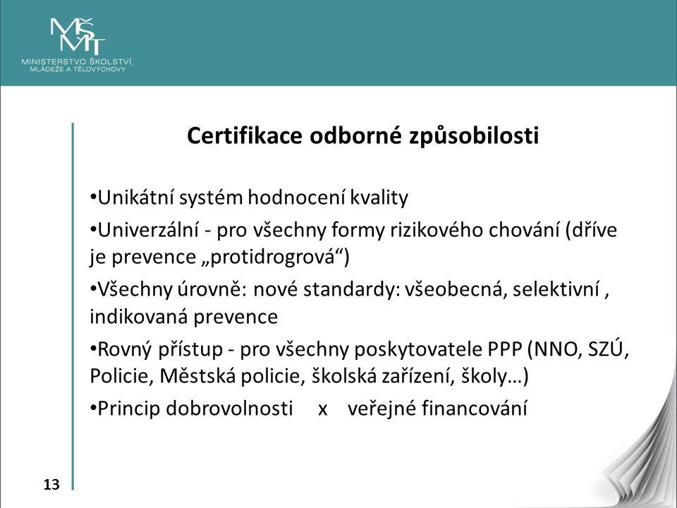 Certifikace odborné způsobilosti