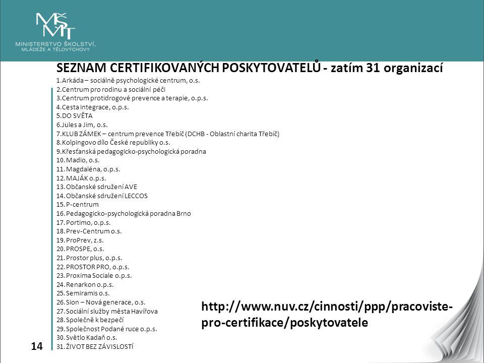 SEZNAM CERTIFIKOVANÝCH POSKYTOVATELŮ - zatím 31 organizací
