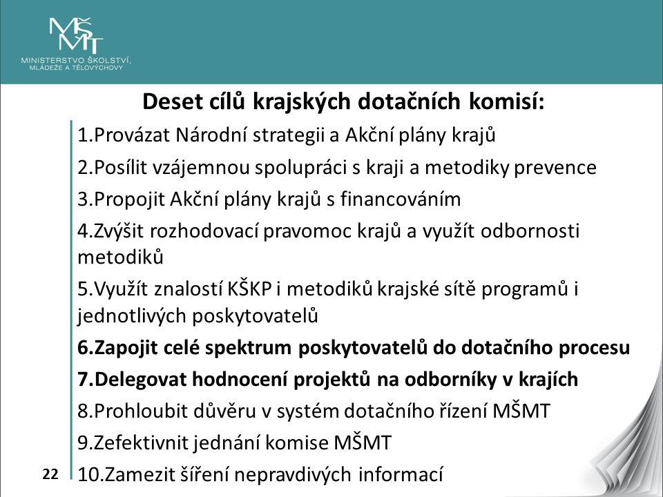 Deset cílů krajských dotačních komisí: