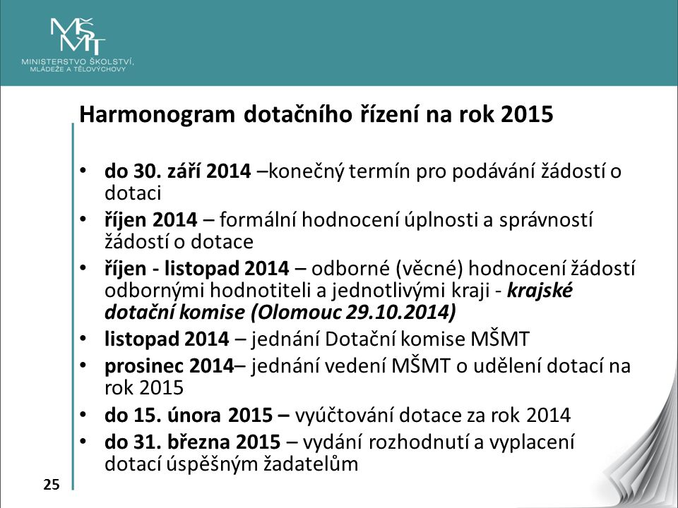 Harmonogram dotačního řízení na rok 2015