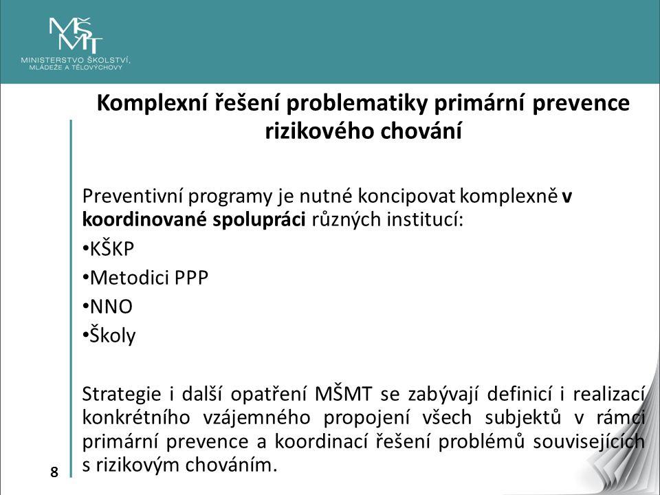 Komplexní řešení problematiky primární prevence rizikového chování