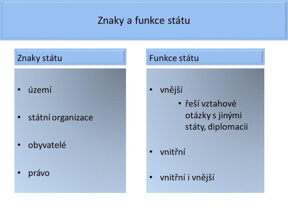 Znaky a funkce státu Znaky státu Funkce státu území státní organizace