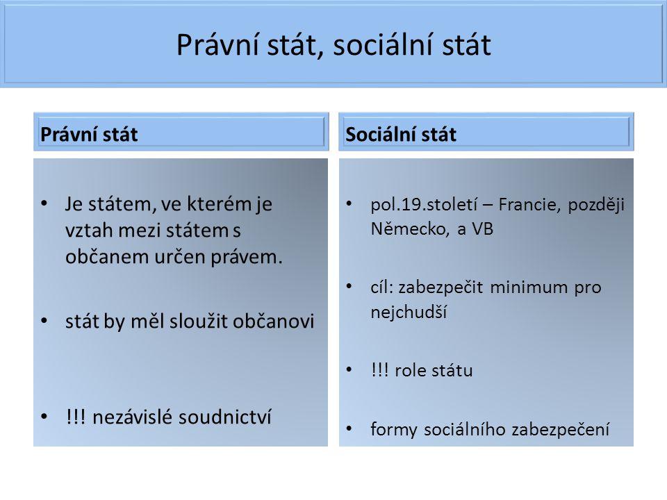 Právní stát, sociální stát