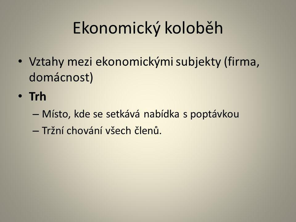 Ekonomický koloběh Vztahy mezi ekonomickými subjekty (firma, domácnost) Trh. Místo, kde se setkává nabídka s poptávkou.