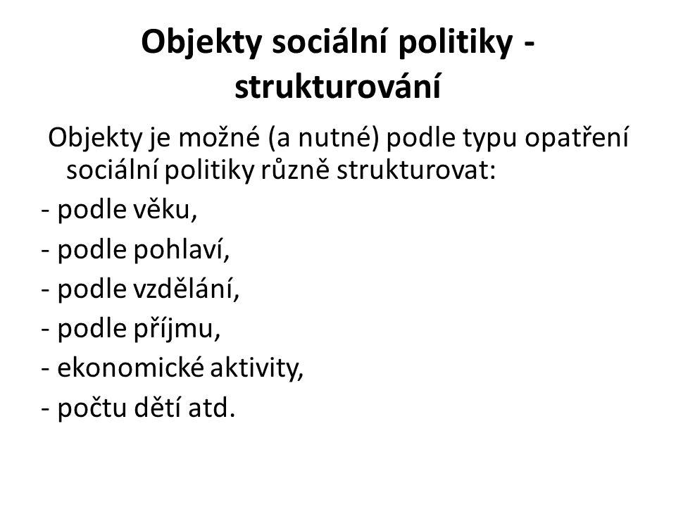 Objekty sociální politiky - strukturování