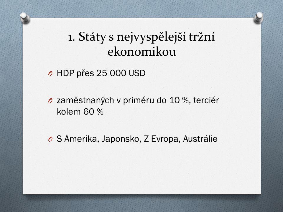 1. Státy s nejvyspělejší tržní ekonomikou