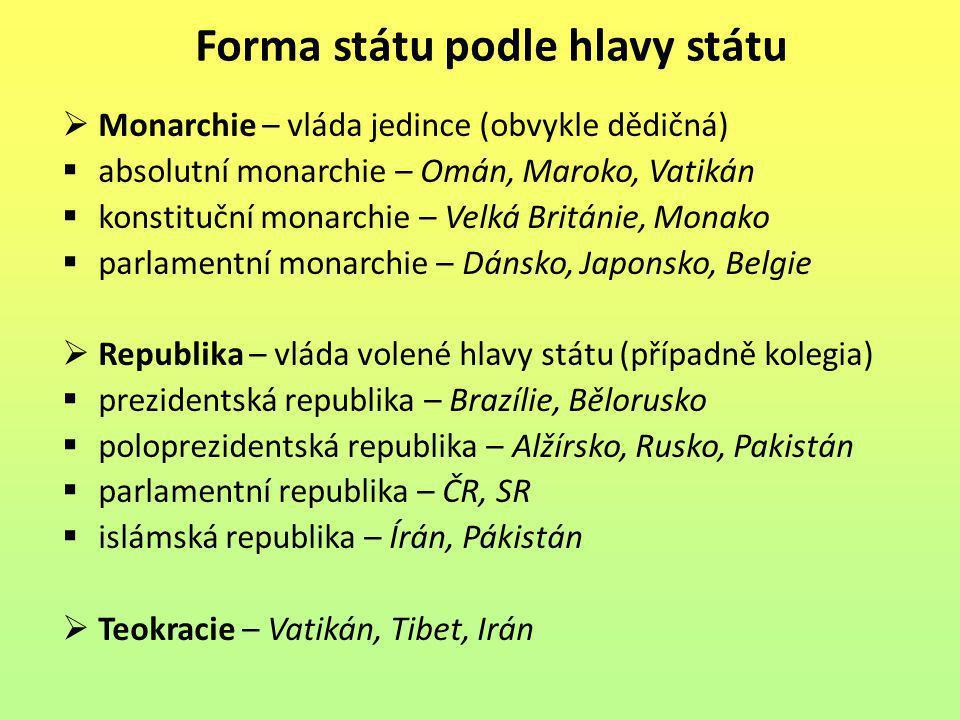 Forma státu podle hlavy státu
