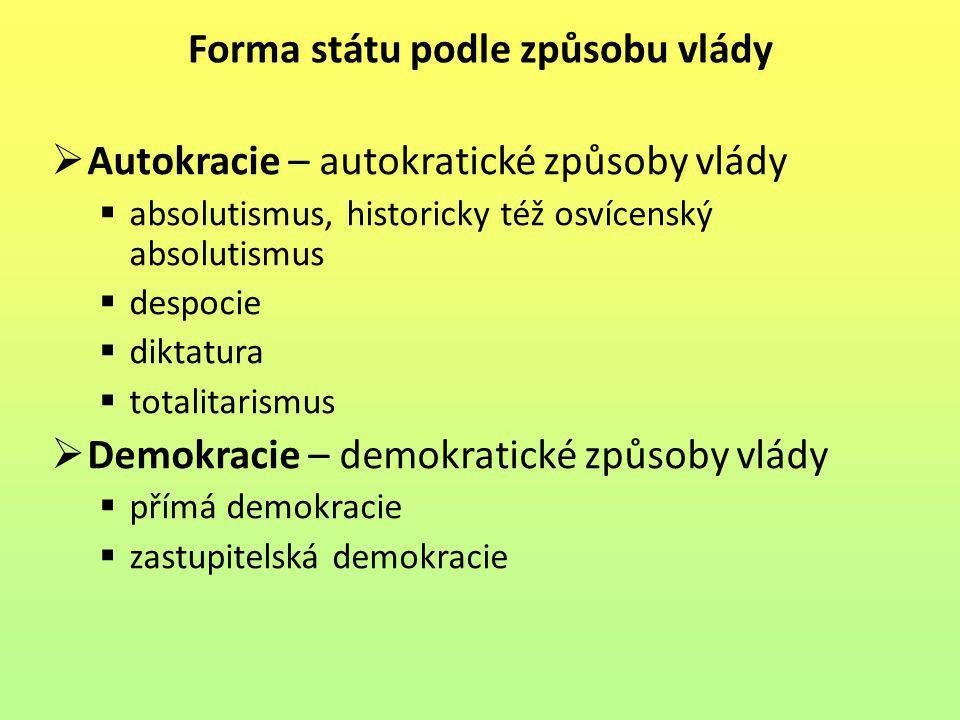 Forma státu podle způsobu vlády