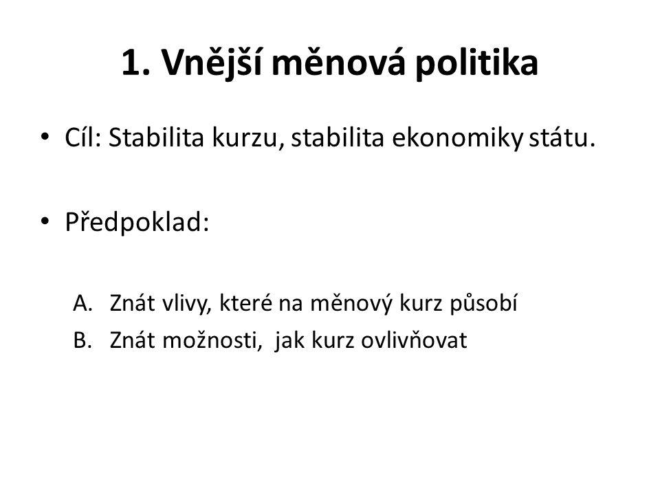 1. Vnější měnová politika