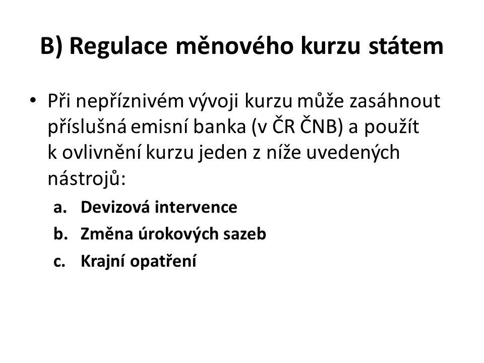 B) Regulace měnového kurzu státem