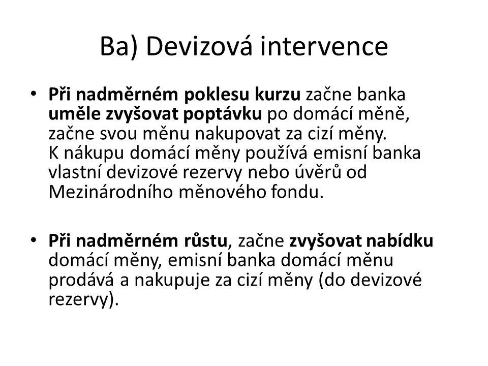 Ba) Devizová intervence