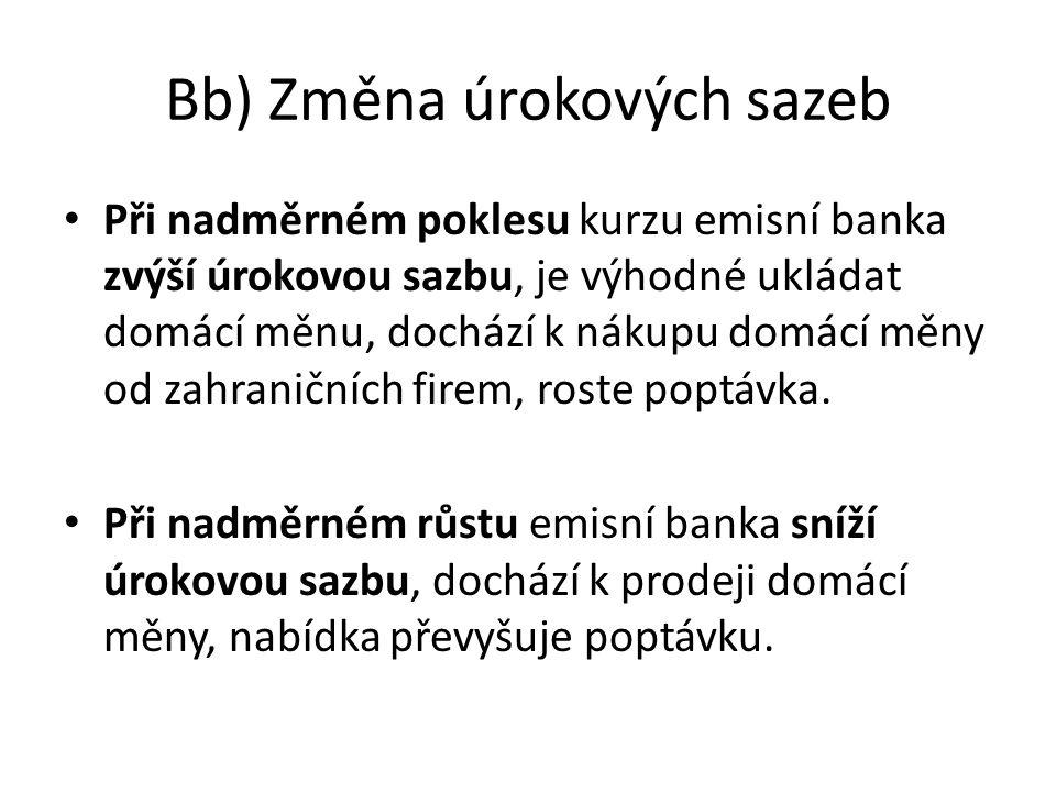 Bb) Změna úrokových sazeb